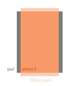 screen size diagram